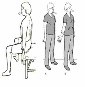 Bruggers postural Relief Exercise